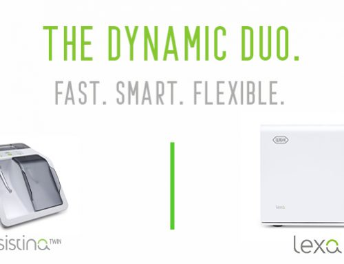 The Dynamic Duo of Efficiency.